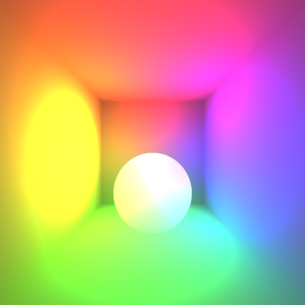 Writing a Raytracer From Scratch